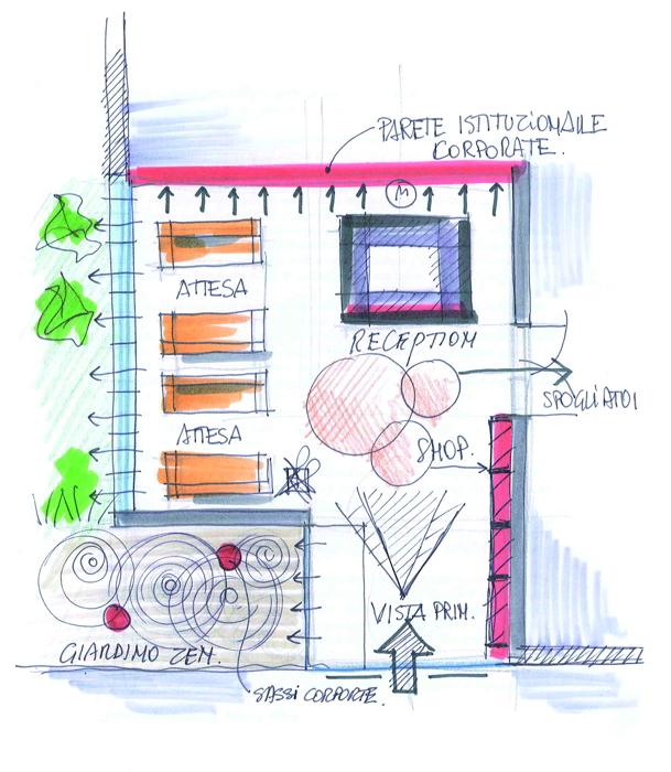 La realizzazione di un centro benessere criteri for Come progettare la propria planimetria